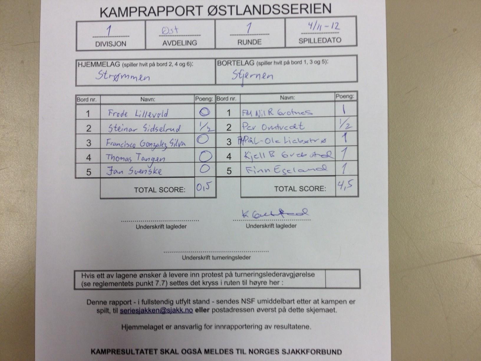 Seriesjakk 1.divisjon – Runde 1